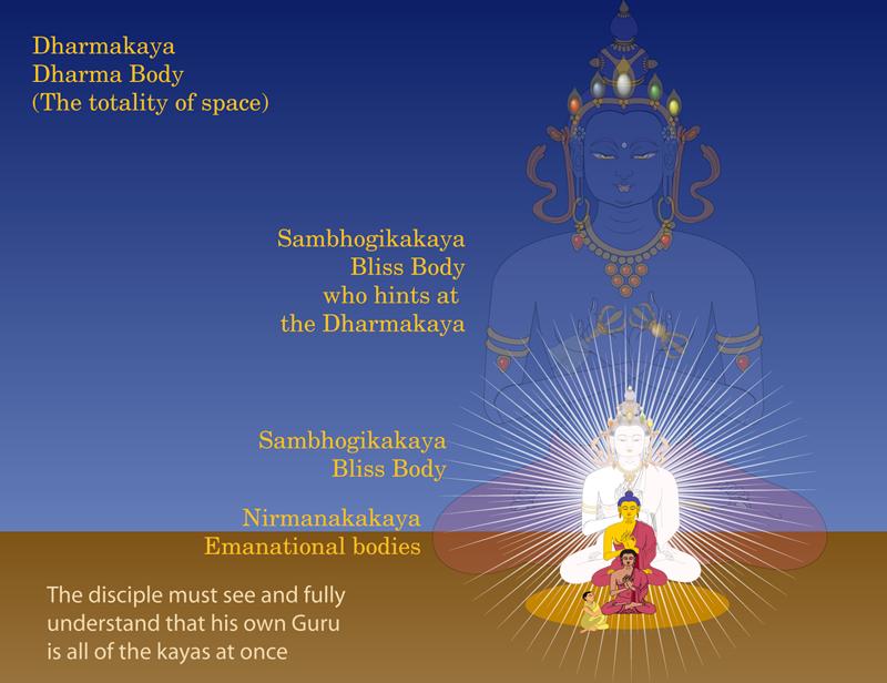 sambogakaya